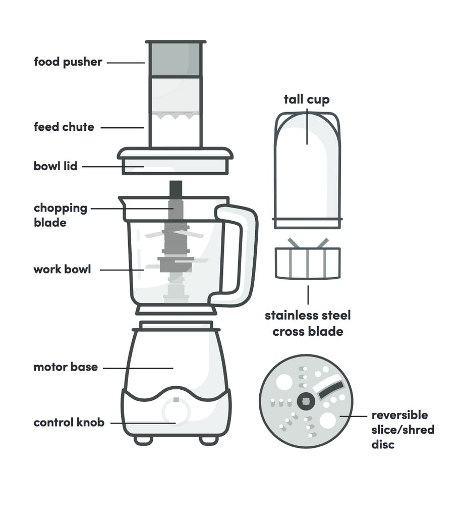 diagram of assembled magic bullet kitchen express