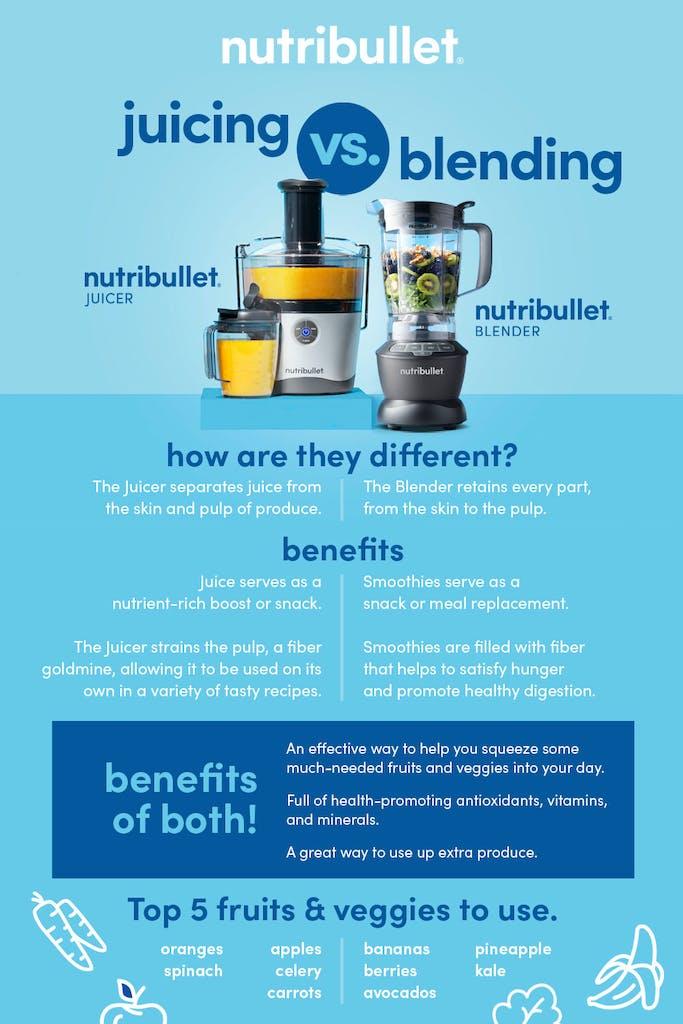 juicing versus blending comparison chart with the NutriBullet Blender and Juicer